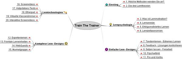 Kennenlernen seminarmethoden Seminarmethoden kennenlernen